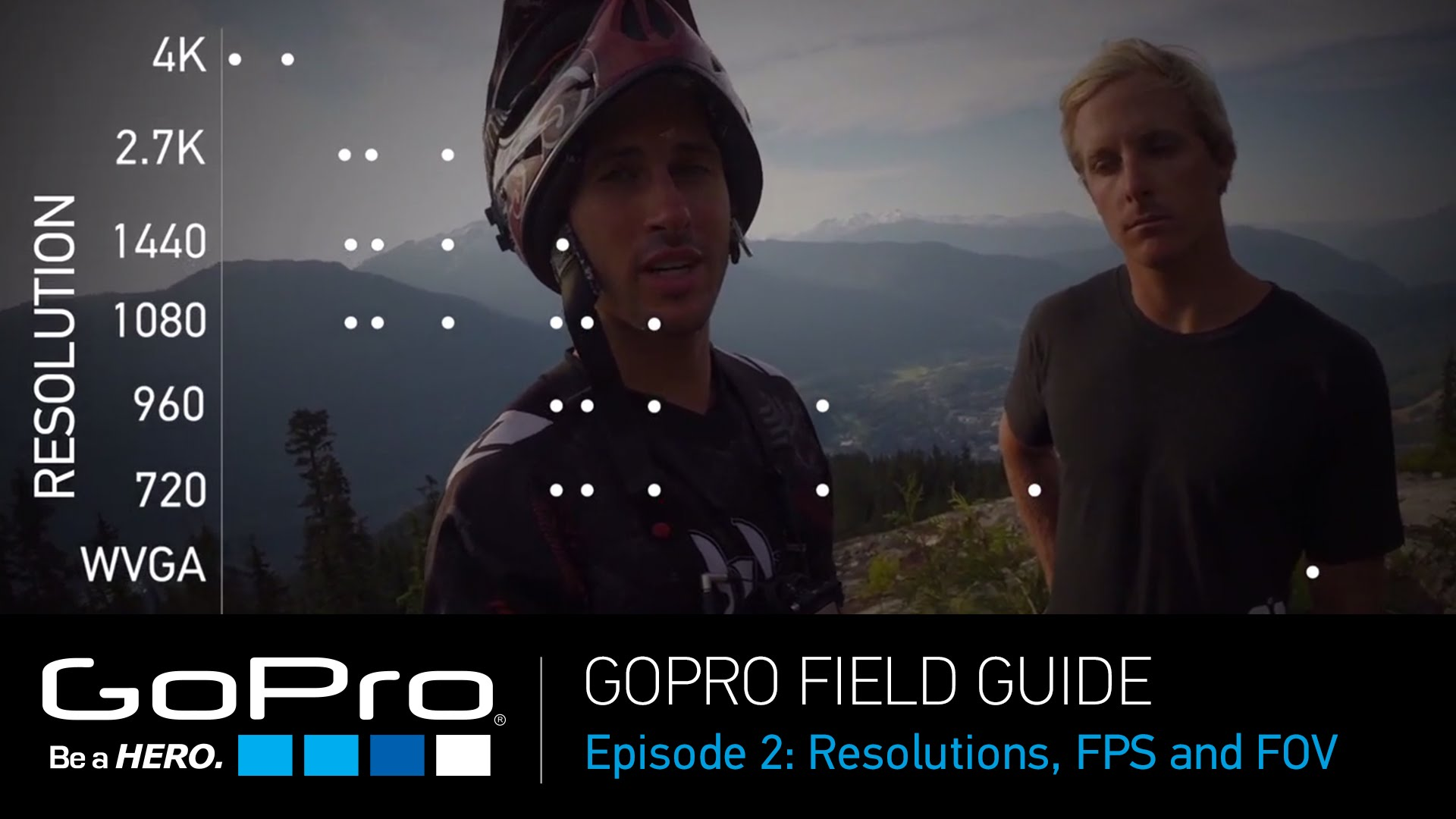 GoPro Field Guides